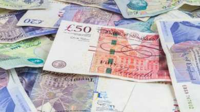 Photo of GBP / USD drops 1000 pips to 1.22 support