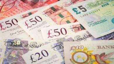 Photo of GBP / USD price forecast – Pound continues to show weakness