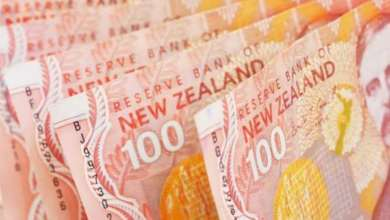 Photo of Technical Analysis of Forex NZD / USD – Holding Above 0.6264 Could Start Short-Term Rally in 0.6340