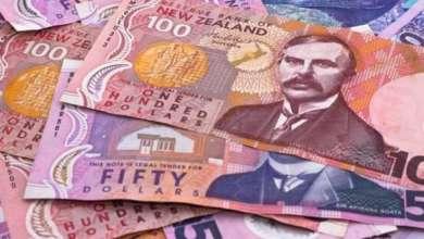 Photo of Technical Analysis of Forex NZD / USD – Next Upward Potential .6340