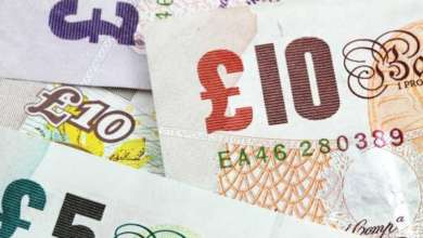 Photo of GBP / USD Daily Forecast – Falling Pound, Five-Month Low for Ahead